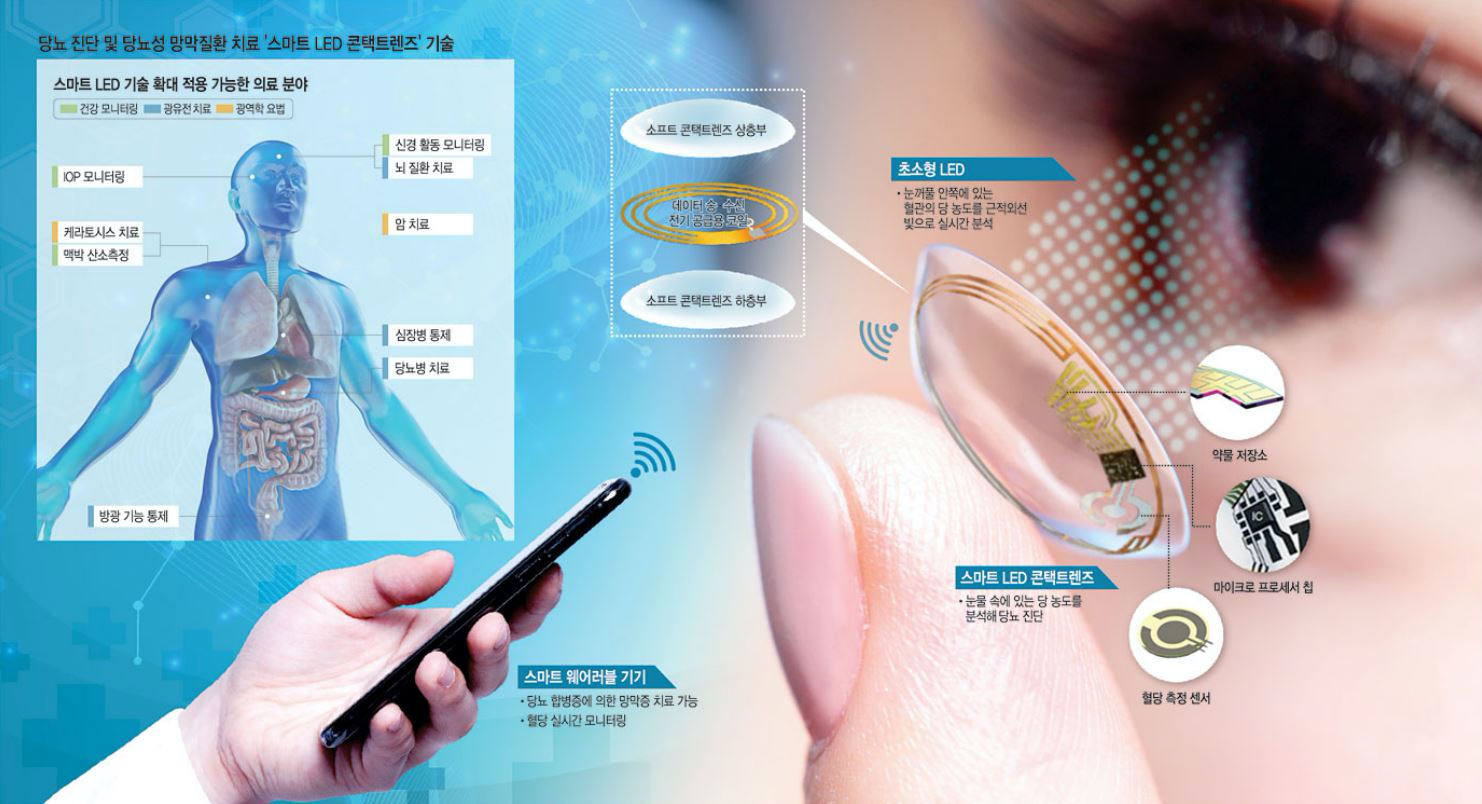 led-contact-lens2x